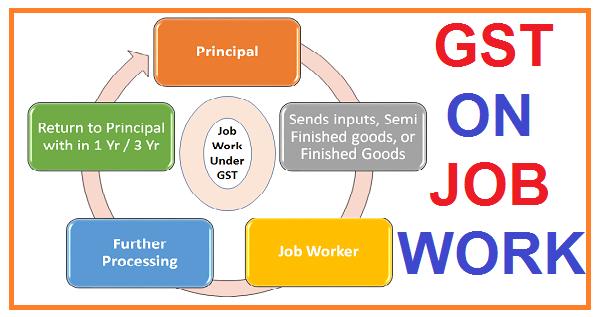 GST ON JOB WORK
