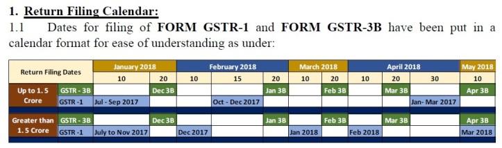 GST Ret calender- csk efiling services