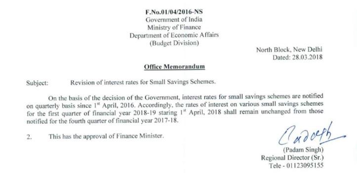 CSK efiling - Interest rate list.jpg